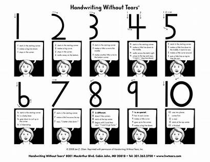 Tears Handwriting Without Number Numbers Writing Teaching