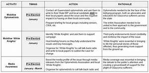 writing a strategic plan template bing images With writing a strategic plan template
