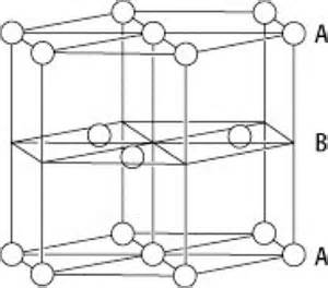 Hexagon Berechnen : hexagonal dichteste packung lexikon der physik ~ Themetempest.com Abrechnung