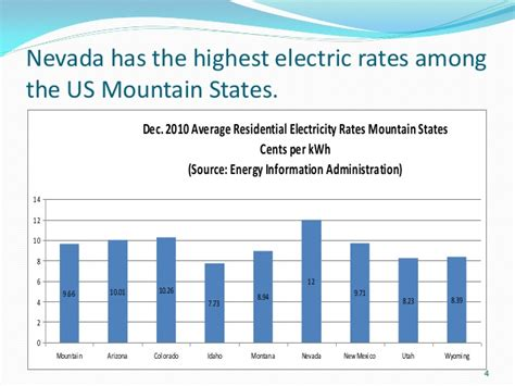 nevada electric rates  thoughts  concerns