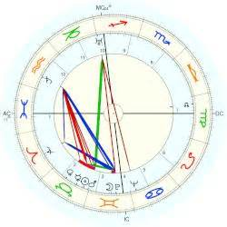 jean gabin horoscope jean gabin horoscope for birth date 17 may 1904 born in