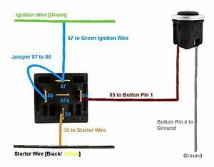 Bmw Starter Wiring Diagram