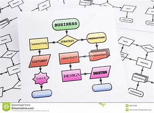 Business Process Analysis Flow Chart Stock Photo