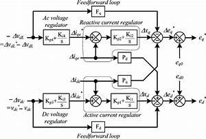 Block Diagram Of The Mode Decoupling Statcom