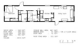 impressive mobile home plans house pinterest house