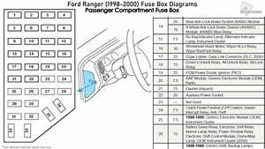 2000 Ford Ranger 3 0 Firing Order Diagram