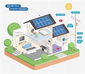 Best Solar Energy Illustrations  Royalty