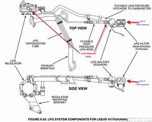 Doc  Diagram Lpg Regulator Diagram Ebook