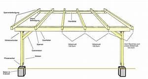 Carport Statik Selber Berechnen : terrassendach den garten bei jedem wetter genie en garten ~ Michelbontemps.com Haus und Dekorationen