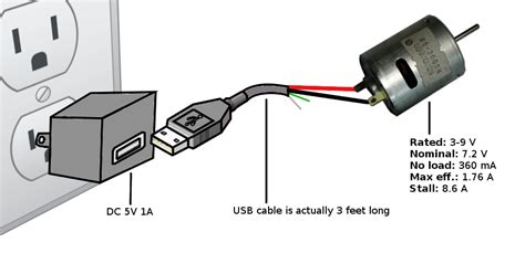 usb dc motor starting and stopping electrical