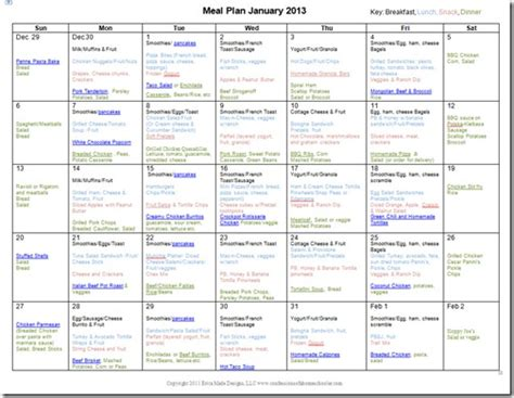monthly meal plan january  confessions