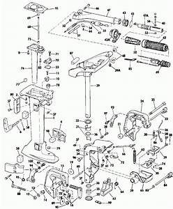 Johnson Outboard Motor Parts By Serial Number