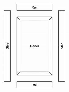 frame and panel wikipedia With what kind of paint to use on kitchen cabinets for sticker making machine