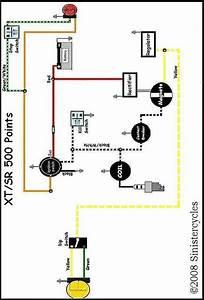 Kf 2488  Wiring Diagrams Yamaha Sr 500 Wiring Diagram