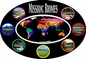 A.R.Lord Div.1: MISSION: BIOMES!
