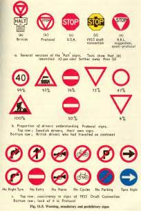 International Standard Traffic Signs Traffic Signs In The. Transient Signs. Comfort Signs Of Stroke. Manuscript Signs Of Stroke. Awning Signs Of Stroke. Stress Induced Signs. Quotes Signs. Mosaic Signs Of Stroke. Capricorns Signs Of Stroke