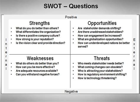 Questions Strengths And Weaknesses Exles by Best 25 Swot Analysis Ideas On