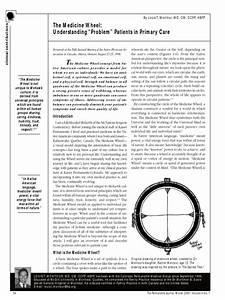 Understanding Problem Patients In Primary Medicine Wheel
