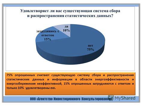 Статья 19. Энергосервисный договор контракт КонсультантПлюс