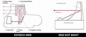 34 Pistol Sight Picture Diagram