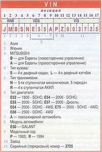 Carte Grise Numero Vin : verification vin peugeot blog sur les voitures ~ Medecine-chirurgie-esthetiques.com Avis de Voitures