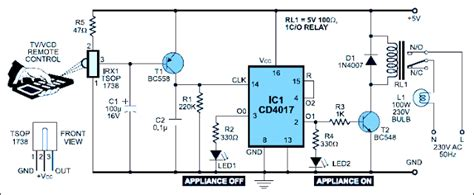 Remote Control For Home Appliances Electronic Circuits