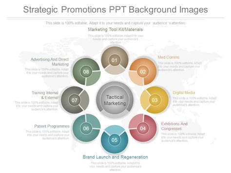 strategic promotions  background images powerpoint