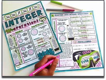 Doodle Notes Math Note Taking Idea Study