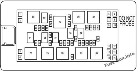 Fuse Box Diagram Ford Mustang
