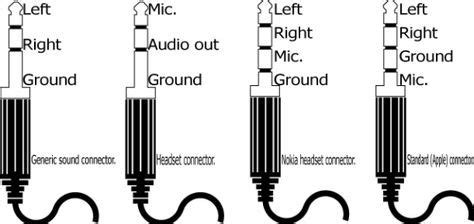 Generic Jack Stereo Connector Common Mono Headset