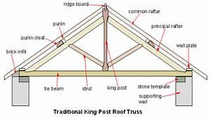 king post truss repair MIG Welding Forum