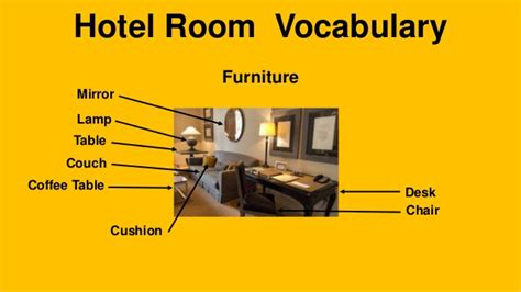 Hotel room vocabulary