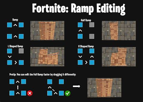 fortnite complete editing guide wall floor ramp