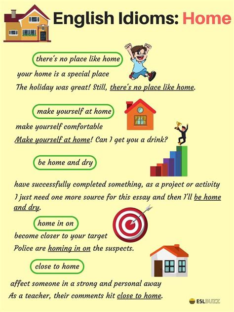 common idioms   house  home  english