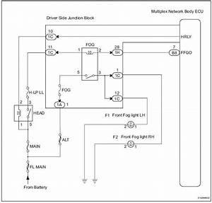 2005 Toyota Sienna Fog Light Wiring Diagram