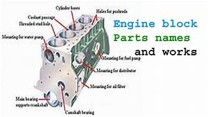 About Engine Block Parts Names