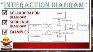 Interaction Diagram With Example