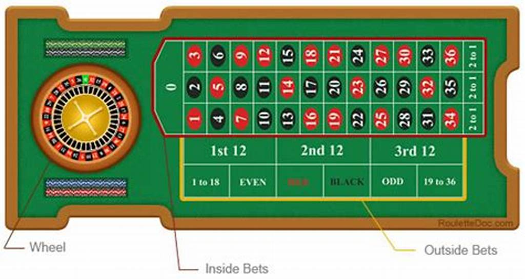 #Roulette #Equipment #Roulette #Table #And #Roulette #Chips