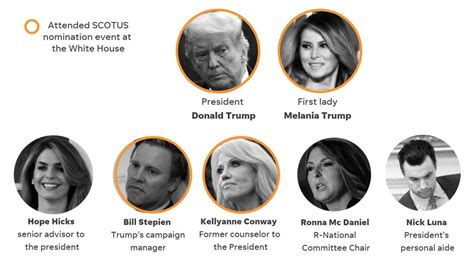trump covid timeline president events