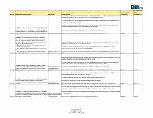 ocr hhs hipaa hitech audit advisory template With privacy audit template
