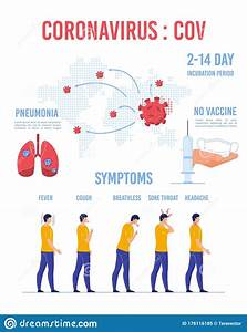 Main Symptom Of Acute Hiv Infection  Vector Illustration
