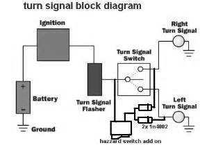 similiar universal turn signal wiring diagram keywords universal flasher wiring diagram wiring diagram schematic online