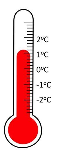Mid range temperature effects | Temperature | Postharvest ...