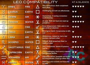 tropical freshwater fish compatibility 2017 - Fish Tank
