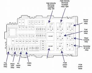 2010 Ford Fusion Fuse Panel Diagram