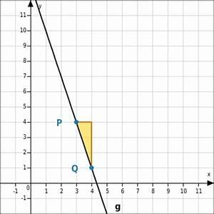 Differenzenquotienten Berechnen : steigung linearer funktionen ~ Themetempest.com Abrechnung
