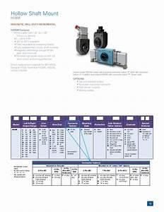 Avtron Encoders Catalog
