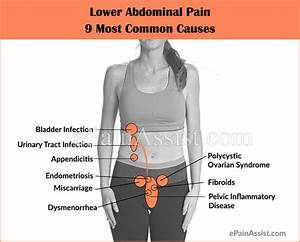 Lower Abdominal Pain  9 Most Common Causes