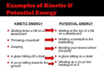 kinetic and potential energy powerpoint by meredith petit