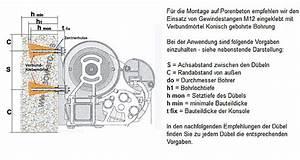 Gewindestange Mauerwerk Einkleben : montage markise auf porenbeton druckfester untergrund ~ Eleganceandgraceweddings.com Haus und Dekorationen